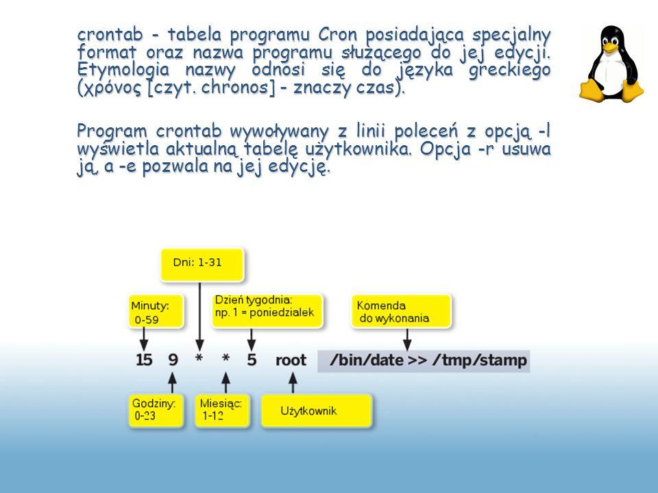 crontab - tabela programu Cron posiadająca specjalny format oraz nazwa programu służącego do jej edycji. Etymologia nazwy odnosi się do języka greckiego (χρόνος [czyt. chronos] - znaczy czas).